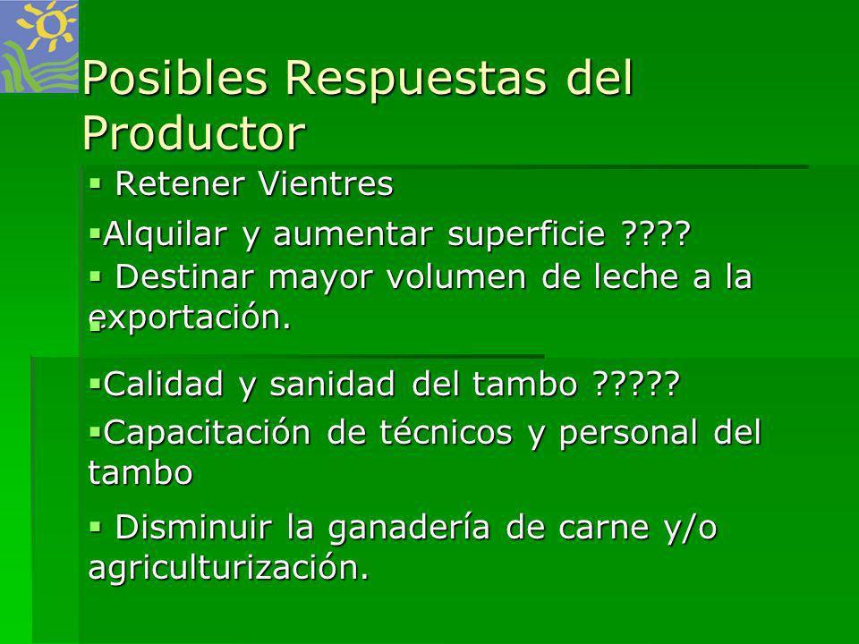 Posibles Respuestas del Productor Retener Vientres Retener Vientres Disminuir la ganadería de carne y/o agriculturización. Disminuir la ganadería de c