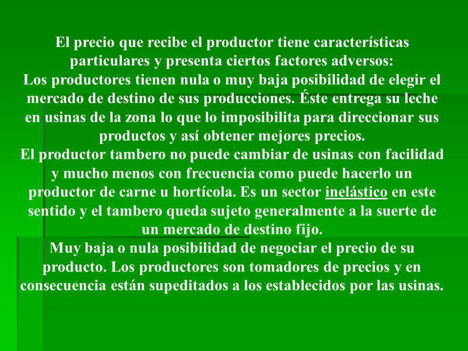 El precio que recibe el productor tiene características particulares y presenta ciertos factores adversos: Los productores tienen nula o muy baja posi