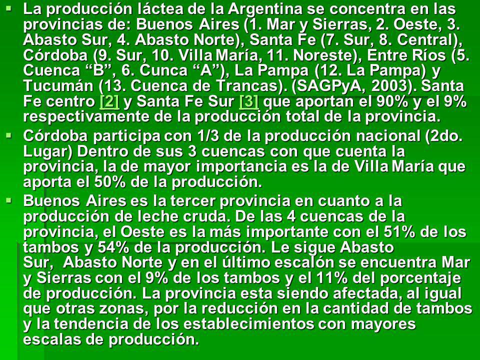 La producción láctea de la Argentina se concentra en las provincias de: Buenos Aires (1. Mar y Sierras, 2. Oeste, 3. Abasto Sur, 4. Abasto Norte), San