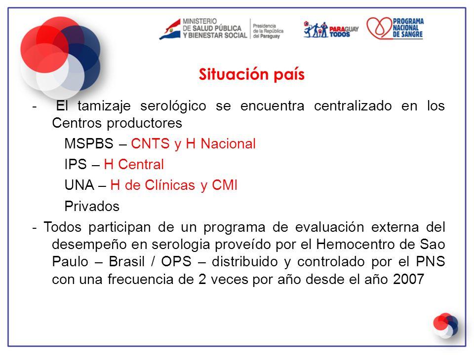 - El tamizaje serológico se encuentra centralizado en los Centros productores MSPBS – CNTS y H Nacional IPS – H Central UNA – H de Clínicas y CMI Priv