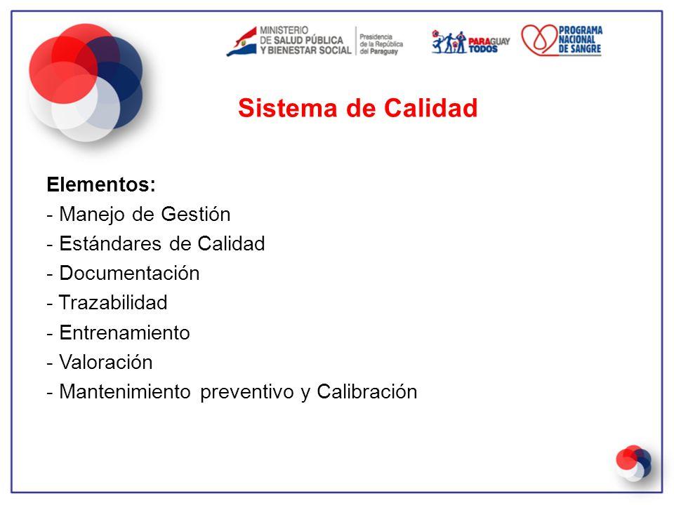 Elementos: - Manejo de Gestión - Estándares de Calidad - Documentación - Trazabilidad - Entrenamiento - Valoración - Mantenimiento preventivo y Calibr