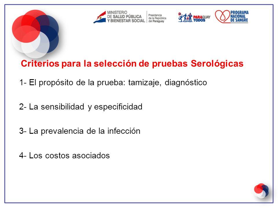 1- El propósito de la prueba: tamizaje, diagnóstico 2- La sensibilidad y especificidad 3- La prevalencia de la infección 4- Los costos asociados