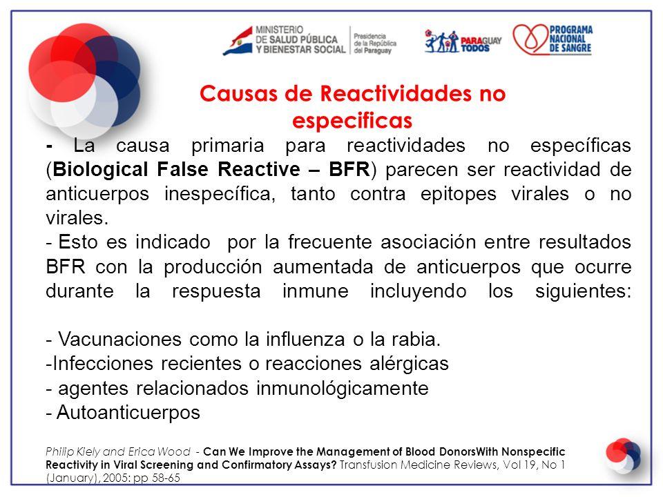 - La causa primaria para reactividades no específicas (Biological False Reactive – BFR) parecen ser reactividad de anticuerpos inespecífica, tanto con