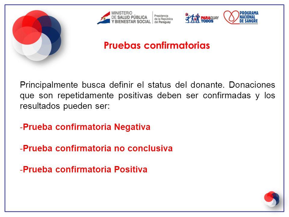 Principalmente busca definir el status del donante. Donaciones que son repetidamente positivas deben ser confirmadas y los resultados pueden ser: -Pru