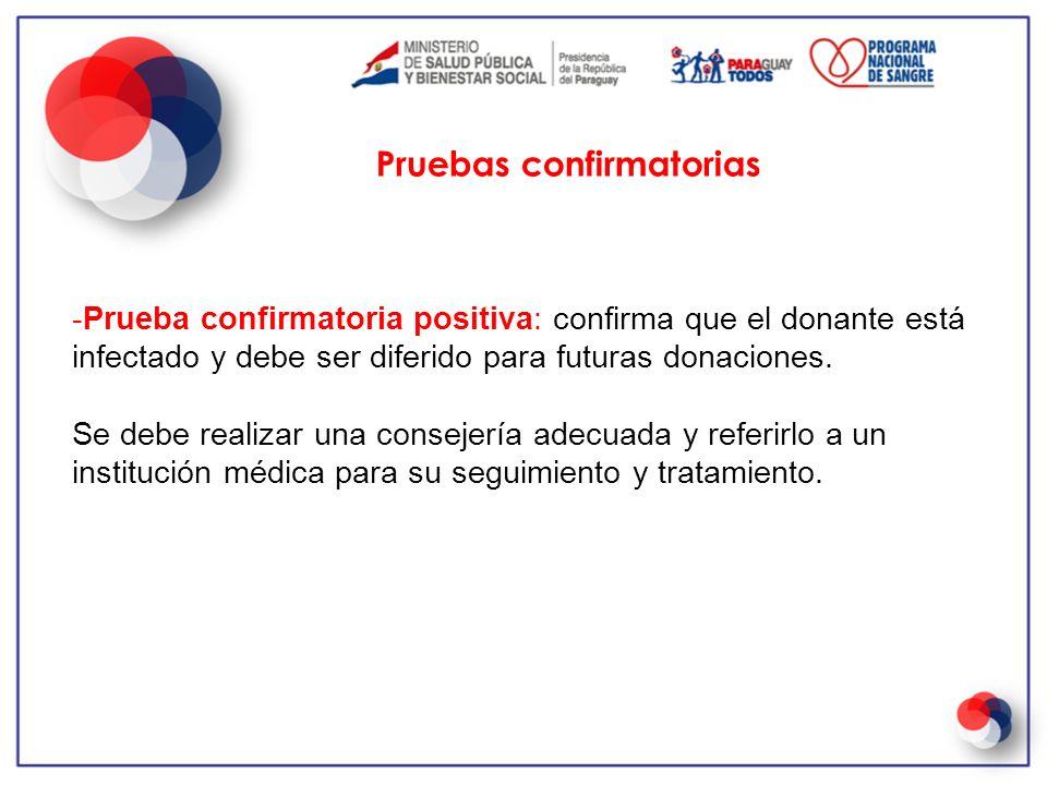 -Prueba confirmatoria positiva: confirma que el donante está infectado y debe ser diferido para futuras donaciones. Se debe realizar una consejería ad