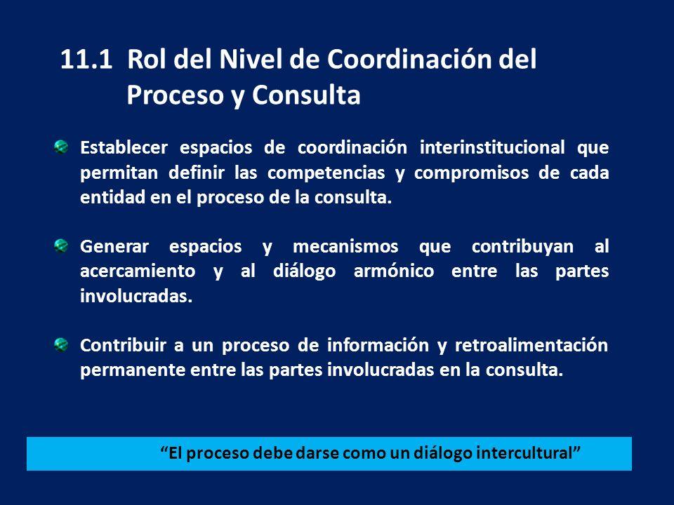 Establecer espacios de coordinación interinstitucional que permitan definir las competencias y compromisos de cada entidad en el proceso de la consult