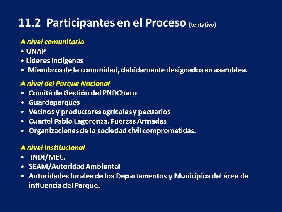 A nivel comunitario UNAP Lideres Indígenas Miembros de la comunidad, debidamente designados en asamblea. A nivel del Parque Nacional Comité de Gestión