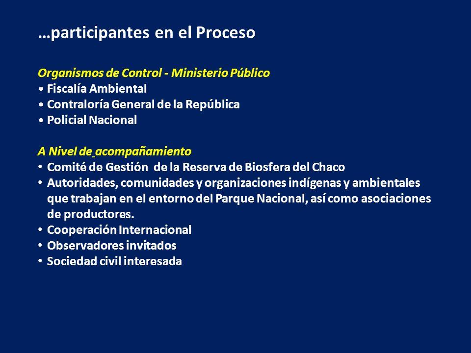 …participantes en el Proceso Organismos de Control - Ministerio Público Fiscalía Ambiental Contraloría General de la República Policial Nacional A Niv