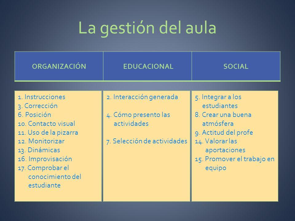 La gestión del aula ORGANIZACIÓN EDUCACIONALSOCIAL 1. Instrucciones 3. Corrección 6. Posición 10. Contacto visual 11. Uso de la pizarra 12. Monitoriza