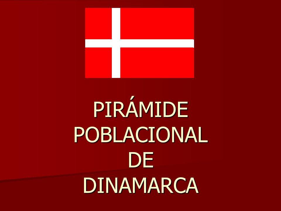 PIRÁMIDE POBLACIONAL DE DINAMARCA