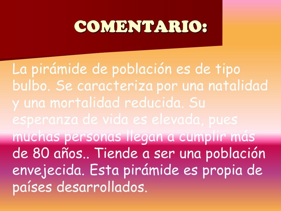 COMENTARIO: La pirámide de población es de tipo bulbo. Se caracteriza por una natalidad y una mortalidad reducida. Su esperanza de vida es elevada, pu