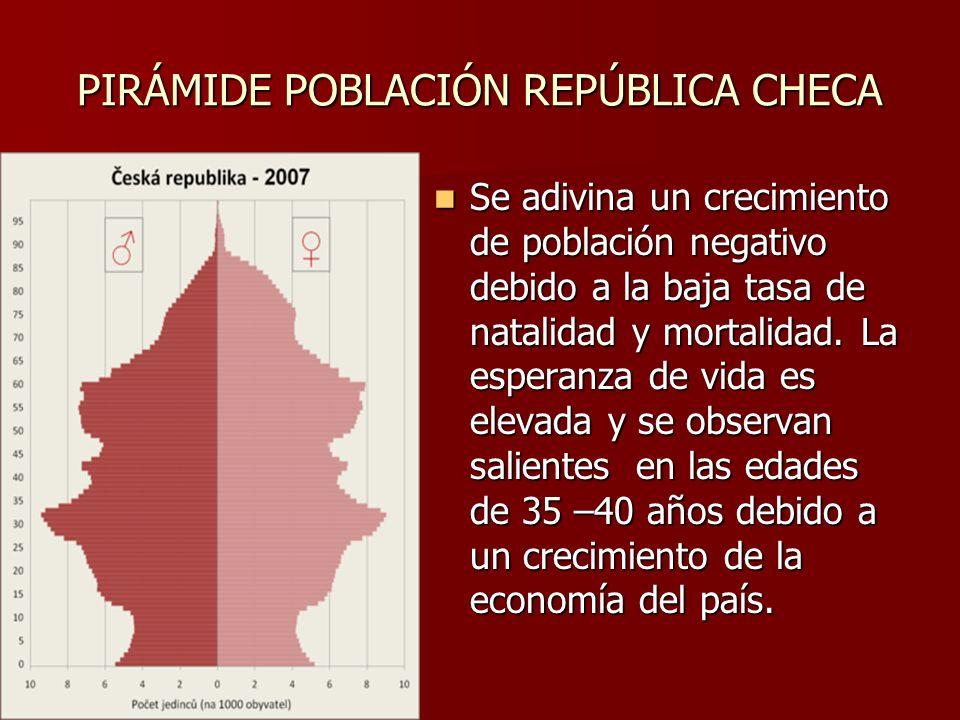 PIRÁMIDE POBLACIÓN REPÚBLICA CHECA Se adivina un crecimiento de población negativo debido a la baja tasa de natalidad y mortalidad. La esperanza de vi
