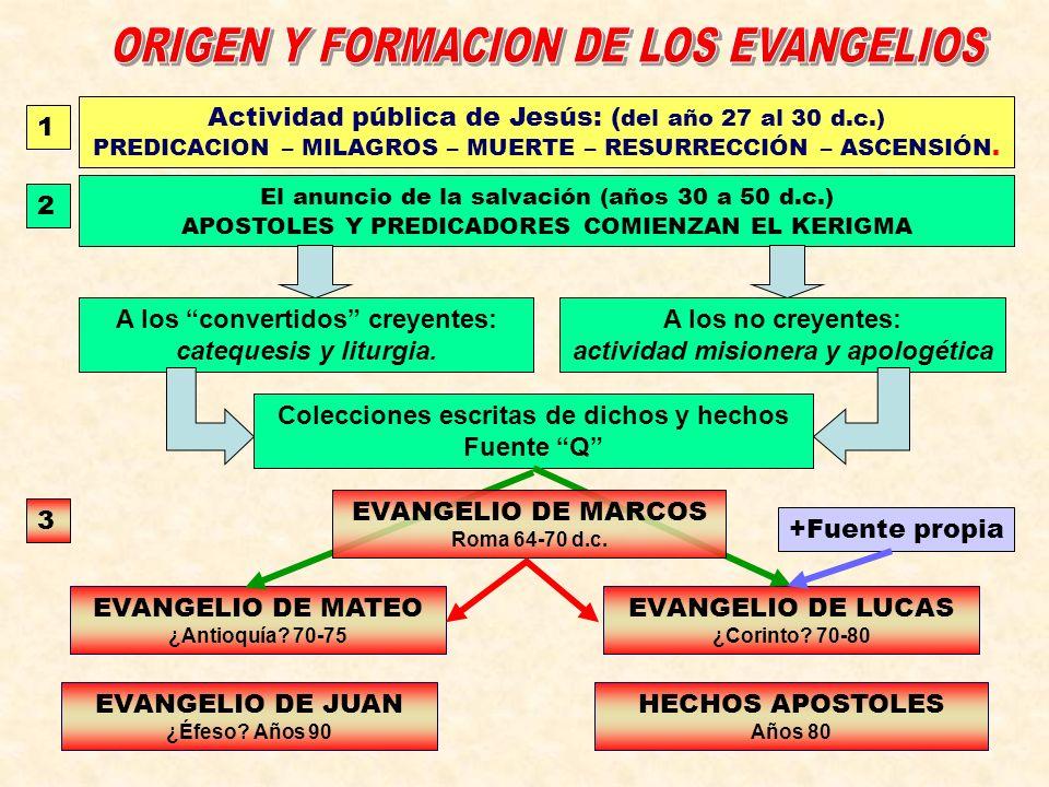 Actividad pública de Jesús: ( del año 27 al 30 d.c.) PREDICACION – MILAGROS – MUERTE – RESURRECCIÓN – ASCENSIÓN. 1 2 El anuncio de la salvación (años