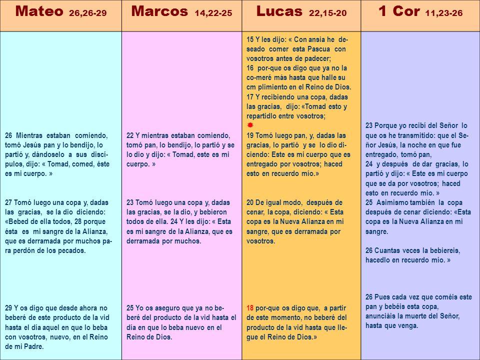 Mateo 26,26-29 Marcos 14,22-25 Lucas 22,15-20 1 Cor 11,23-26 26 Mientras estaban comiendo, tomó Jesús pan y lo bendijo, lo partió y, dándoselo a sus d