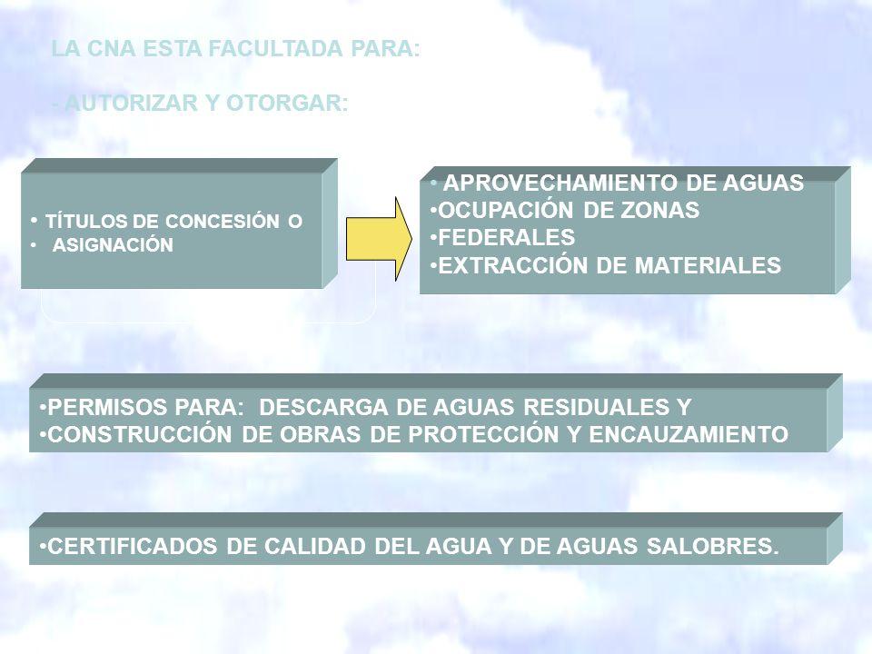 LA CNA ESTA FACULTADA PARA: - AUTORIZAR Y OTORGAR: TÍTULOS DE CONCESIÓN O ASIGNACIÓN APROVECHAMIENTO DE AGUAS OCUPACIÓN DE ZONAS FEDERALES EXTRACCIÓN DE MATERIALES PERMISOS PARA: DESCARGA DE AGUAS RESIDUALES Y CONSTRUCCIÓN DE OBRAS DE PROTECCIÓN Y ENCAUZAMIENTO CERTIFICADOS DE CALIDAD DEL AGUA Y DE AGUAS SALOBRES.