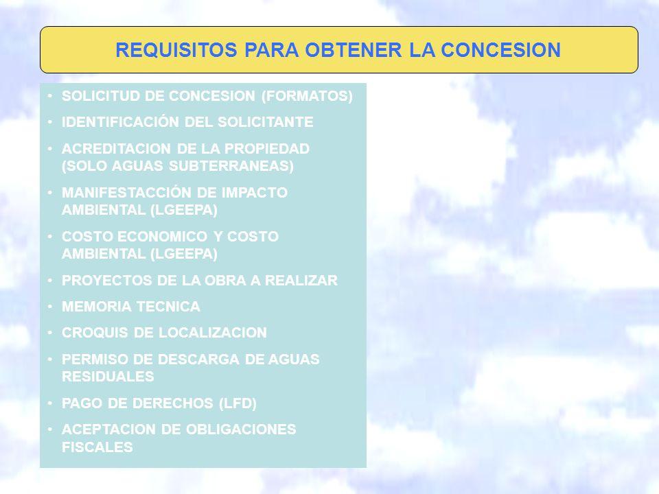 SOLICITUD DE CONCESION (FORMATOS) IDENTIFICACIÓN DEL SOLICITANTE ACREDITACION DE LA PROPIEDAD (SOLO AGUAS SUBTERRANEAS) MANIFESTACCIÓN DE IMPACTO AMBIENTAL (LGEEPA) COSTO ECONOMICO Y COSTO AMBIENTAL (LGEEPA) PROYECTOS DE LA OBRA A REALIZAR MEMORIA TECNICA CROQUIS DE LOCALIZACION PERMISO DE DESCARGA DE AGUAS RESIDUALES PAGO DE DERECHOS (LFD) ACEPTACION DE OBLIGACIONES FISCALES REQUISITOS PARA OBTENER LA CONCESION