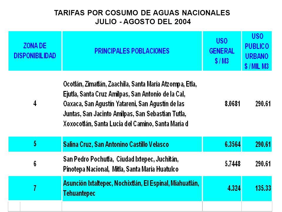TARIFAS POR COSUMO DE AGUAS NACIONALES JULIO - AGOSTO DEL 2004