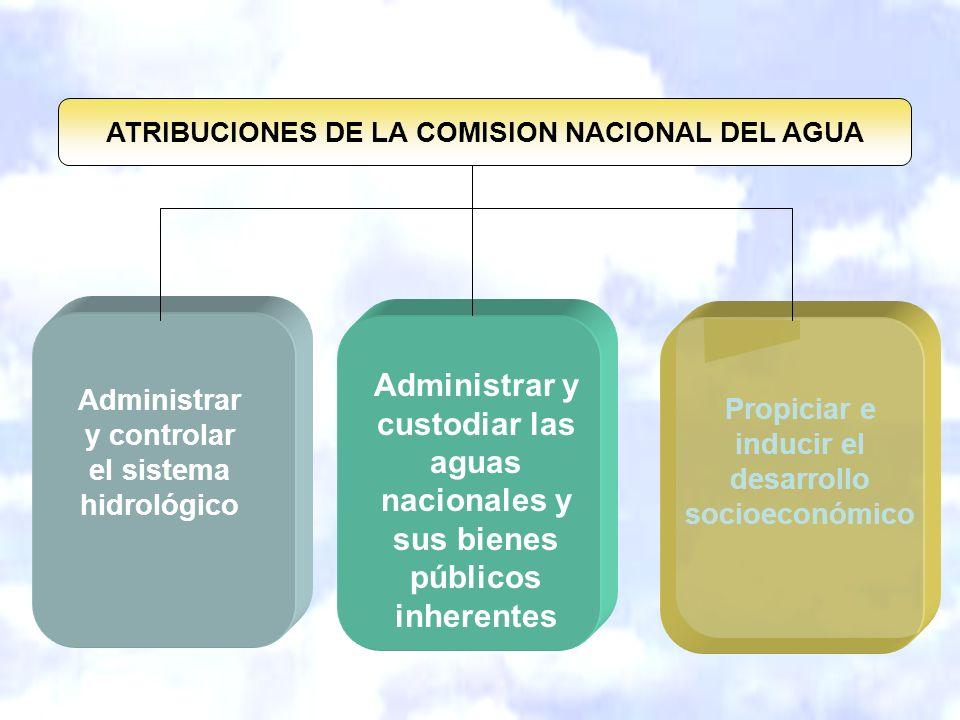 Propiciar e inducir el desarrollo socioeconómico Administrar y controlar el sistema hidrológico Administrar y custodiar las aguas nacionales y sus bienes públicos inherentes ATRIBUCIONES DE LA COMISION NACIONAL DEL AGUA