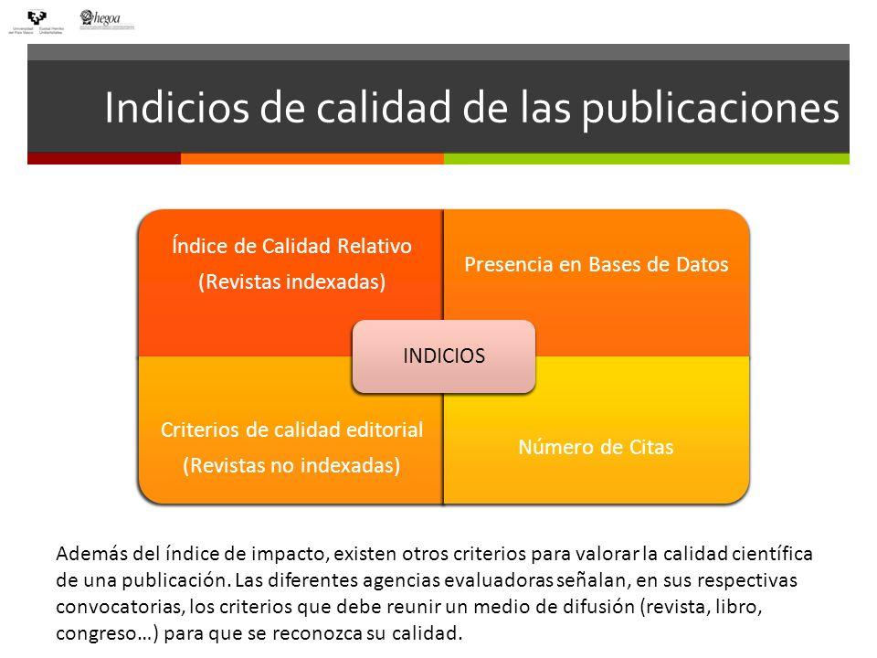 Indicios de calidad de las publicaciones Índice de Calidad Relativo (Revistas indexadas) Presencia en Bases de Datos Criterios de calidad editorial (R