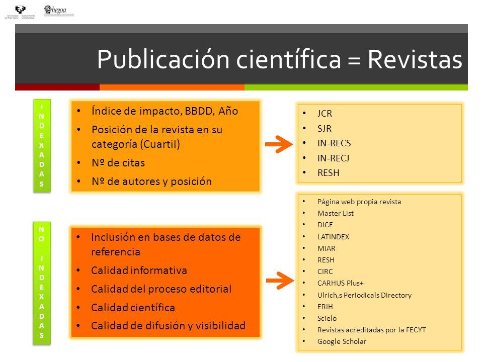 Publicación científica = Revistas Índice de impacto, BBDD, Año Posición de la revista en su categoría (Cuartil) Nº de citas Nº de autores y posición I
