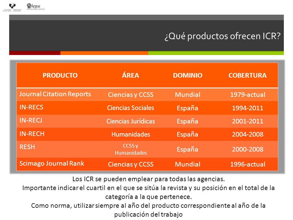 ¿Qué productos ofrecen ICR? Los ICR se pueden emplear para todas las agencias. Importante indicar el cuartil en el que se sitúa la revista y su posici