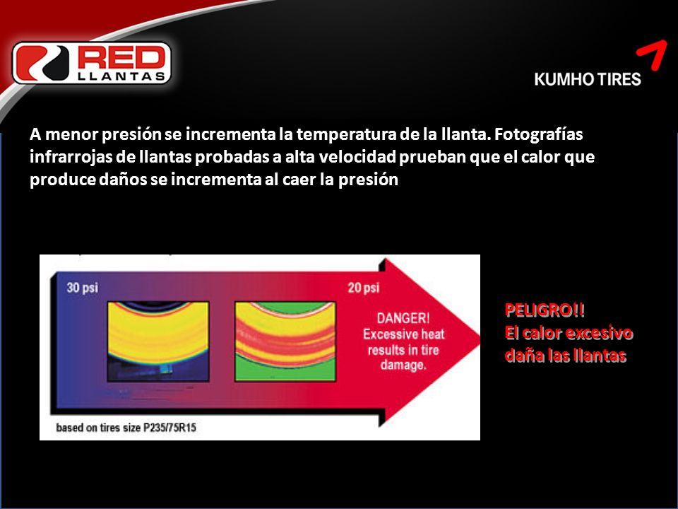 A menor presión se incrementa la temperatura de la llanta.