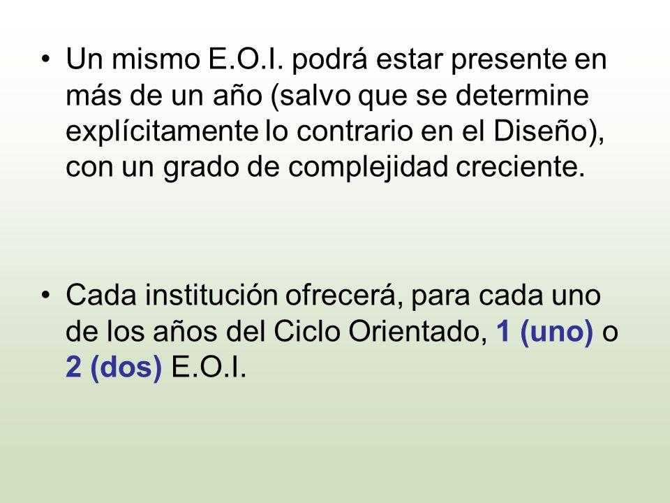 Un mismo E.O.I. podrá estar presente en más de un año (salvo que se determine explícitamente lo contrario en el Diseño), con un grado de complejidad c