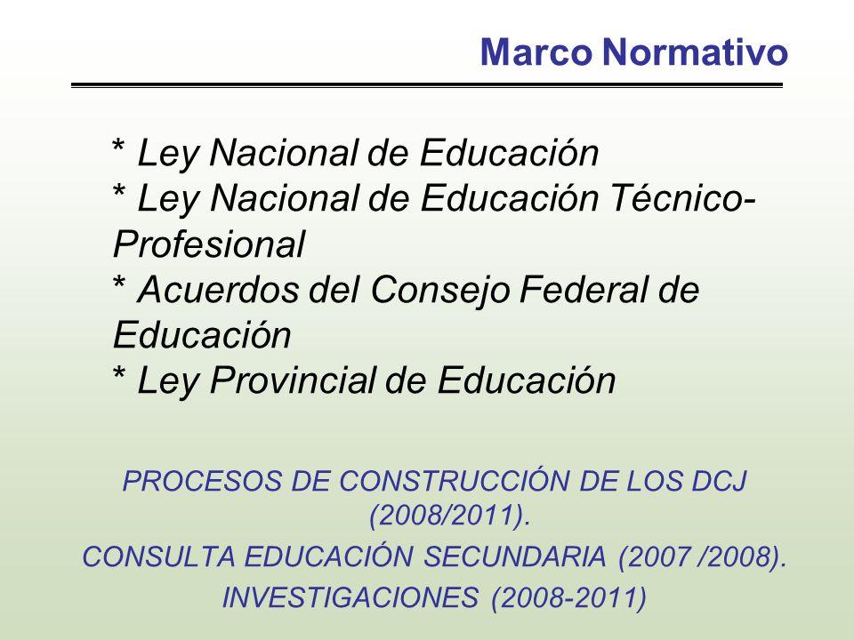 Marco Normativo * Ley Nacional de Educación * Ley Nacional de Educación Técnico- Profesional * Acuerdos del Consejo Federal de Educación * Ley Provinc
