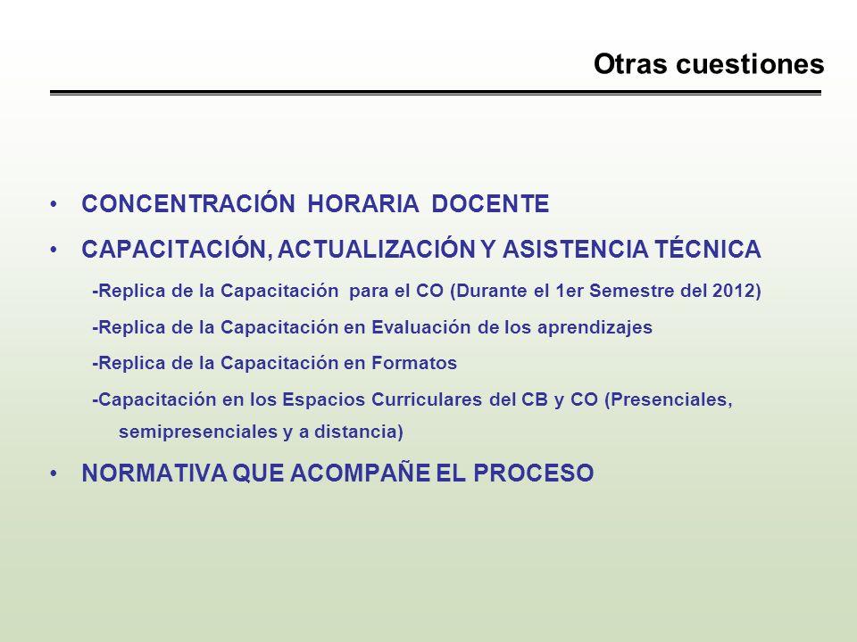 Otras cuestiones CONCENTRACIÓN HORARIA DOCENTE CAPACITACIÓN, ACTUALIZACIÓN Y ASISTENCIA TÉCNICA -Replica de la Capacitación para el CO (Durante el 1er