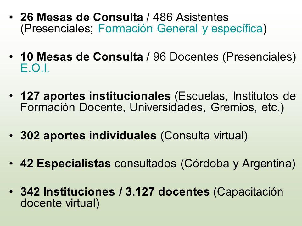 26 Mesas de Consulta / 486 Asistentes (Presenciales; Formación General y específica) 10 Mesas de Consulta / 96 Docentes (Presenciales) E.O.I. 127 apor