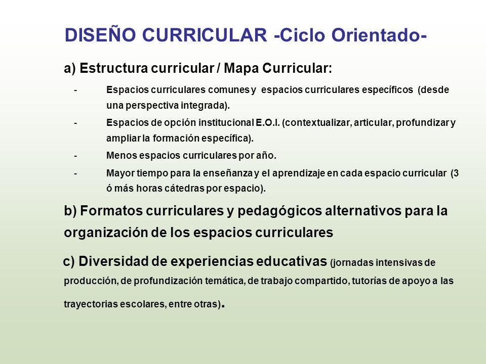 DISEÑO CURRICULAR -Ciclo Orientado- a) Estructura curricular / Mapa Curricular: -Espacios curriculares comunes y espacios curriculares específicos (de