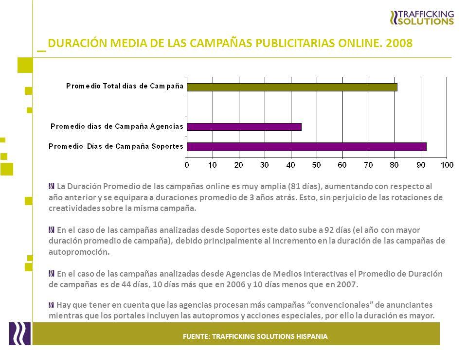 _ La Duración Promedio de las campañas online es muy amplia (81 días), aumentando con respecto al año anterior y se equipara a duraciones promedio de