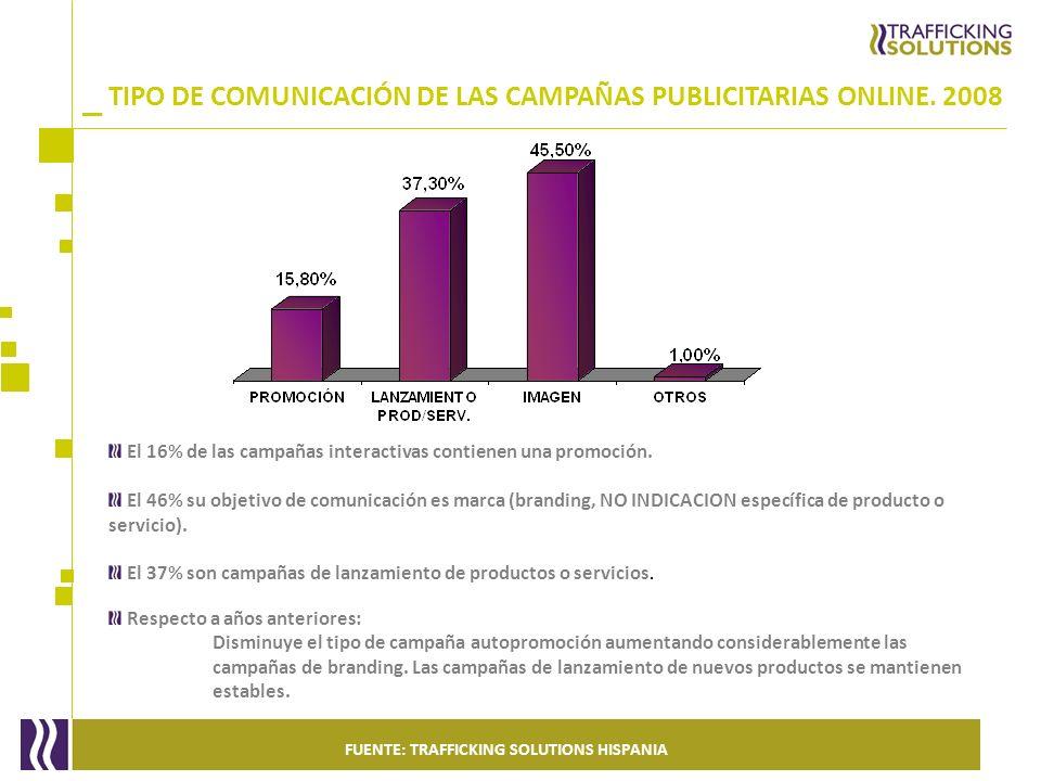 _ El 16% de las campañas interactivas contienen una promoción. El 46% su objetivo de comunicación es marca (branding, NO INDICACION específica de prod