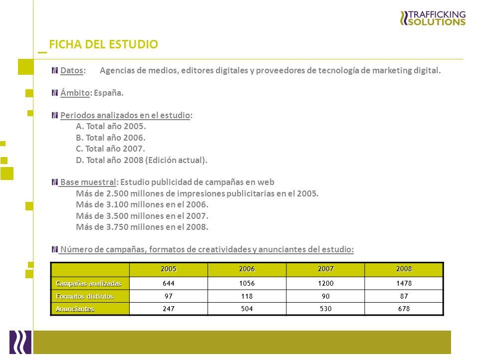 _ Datos: Agencias de medios, editores digitales y proveedores de tecnología de marketing digital. Ámbito: España. Periodos analizados en el estudio: A