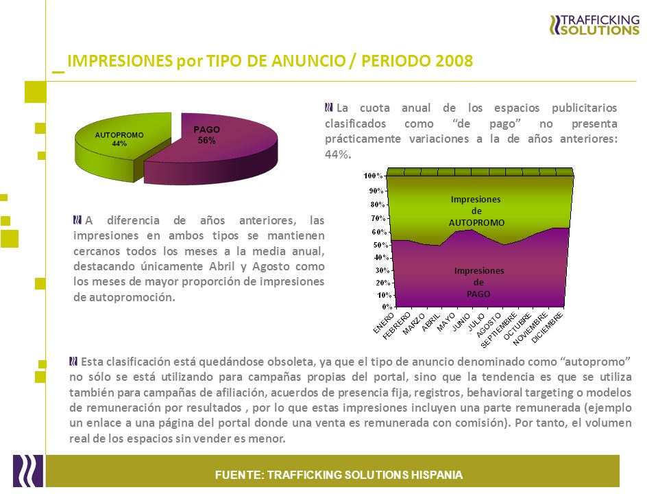 _ DE LAS CAMPAÑAS SON DE ANUNCIANTES TRADICIONALES % de Campañas en función de la Actividad del Anunciante (nomenclatura IAB) TIPO DE ACTIVIDAD DEL ANUNCIANTE y SECTOR DE LAS CAMPAÑAS.