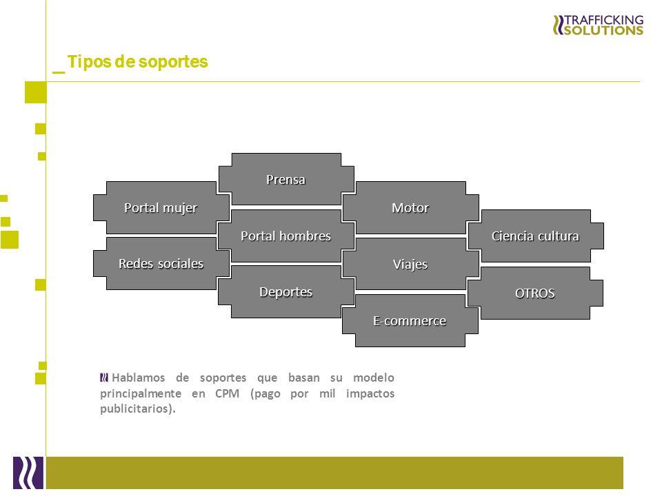_ Tipos de soportes Prensa Motor Portal hombres Portal mujer Viajes Deportes Redes sociales E-commerce Ciencia cultura OTROS Hablamos de soportes que