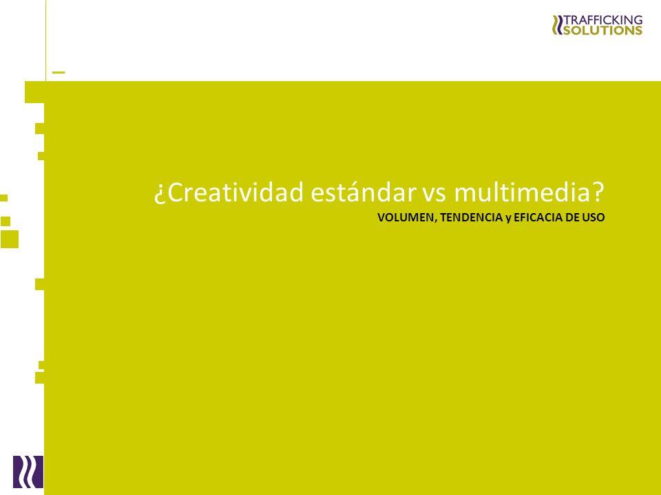 _ ¿Creatividad estándar vs multimedia? VOLUMEN, TENDENCIA y EFICACIA DE USO