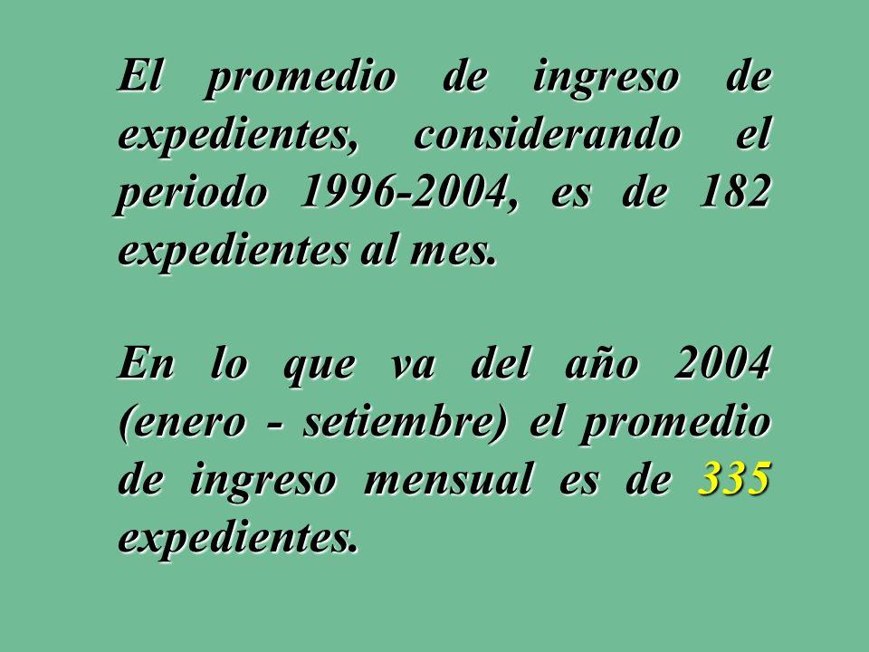 El promedio de ingreso de expedientes, considerando el periodo 1996-2004, es de 182 expedientes al mes.