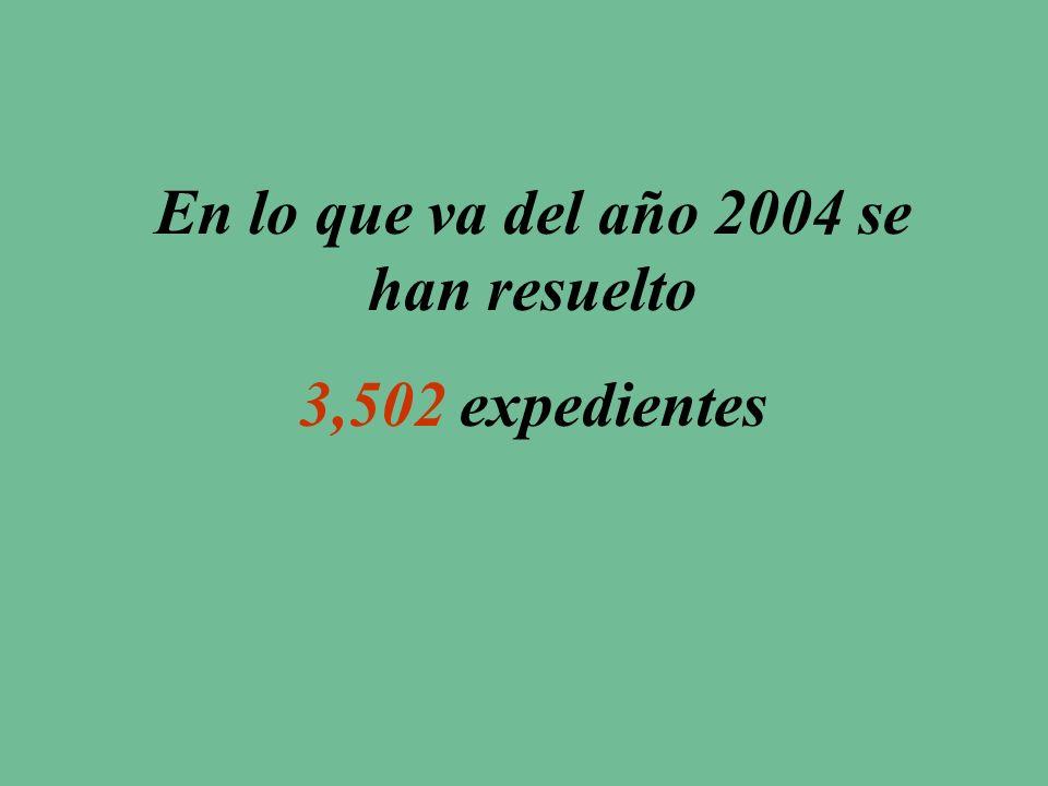En lo que va del año 2004 se han resuelto 3,502 expedientes