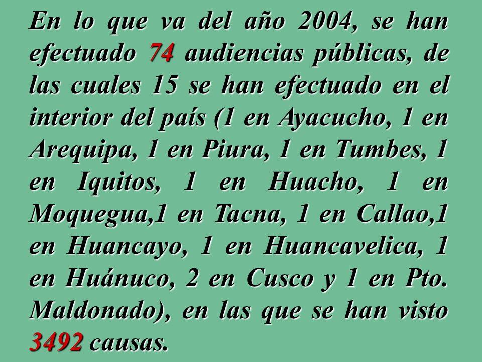 En lo que va del año 2004, se han efectuado 74 audiencias públicas, de las cuales 15 se han efectuado en el interior del país (1 en Ayacucho, 1 en Arequipa, 1 en Piura, 1 en Tumbes, 1 en Iquitos, 1 en Huacho, 1 en Moquegua,1 en Tacna, 1 en Callao,1 en Huancayo, 1 en Huancavelica, 1 en Huánuco, 2 en Cusco y 1 en Pto.