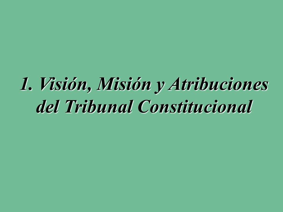 Sustentación del Proyecto de Presupuesto para el año 2005 ante la Comisión de Presupuesto del Honorable Congreso de la República Lima, Octubre del 2004 Tribunal Constitucional