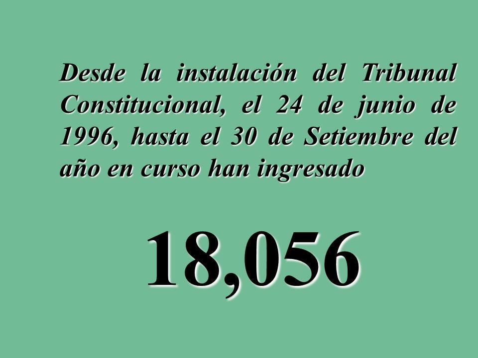 18,056 Desde la instalación del Tribunal Constitucional, el 24 de junio de 1996, hasta el 30 de Setiembre del año en curso han ingresado
