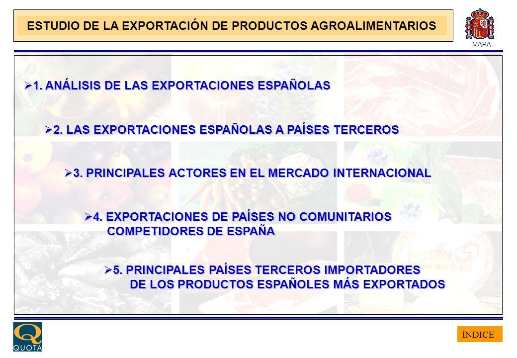 ÍNDICE MAPA 1. ANÁLISIS DE LAS EXPORTACIONES ESPAÑOLAS 1. ANÁLISIS DE LAS EXPORTACIONES ESPAÑOLAS 1. ANÁLISIS DE LAS EXPORTACIONES ESPAÑOLAS 1. ANÁLIS