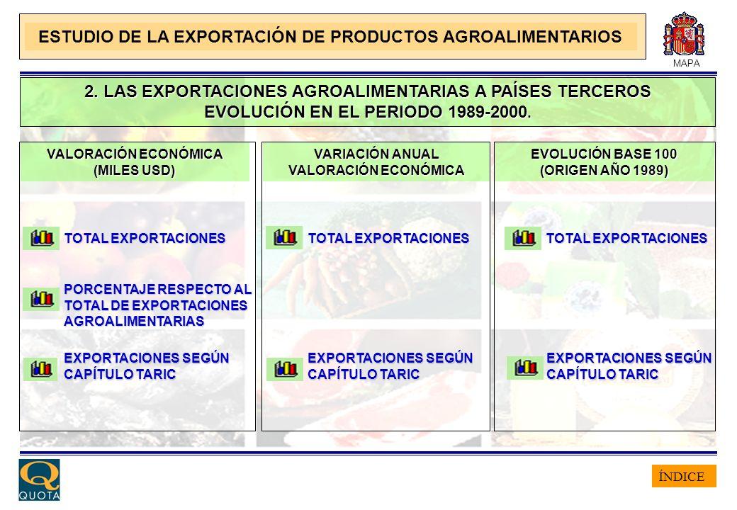 ÍNDICE MAPA 2. LAS EXPORTACIONES AGROALIMENTARIAS A PAÍSES TERCEROS 2. LAS EXPORTACIONES AGROALIMENTARIAS A PAÍSES TERCEROS EVOLUCIÓN EN EL PERIODO 19