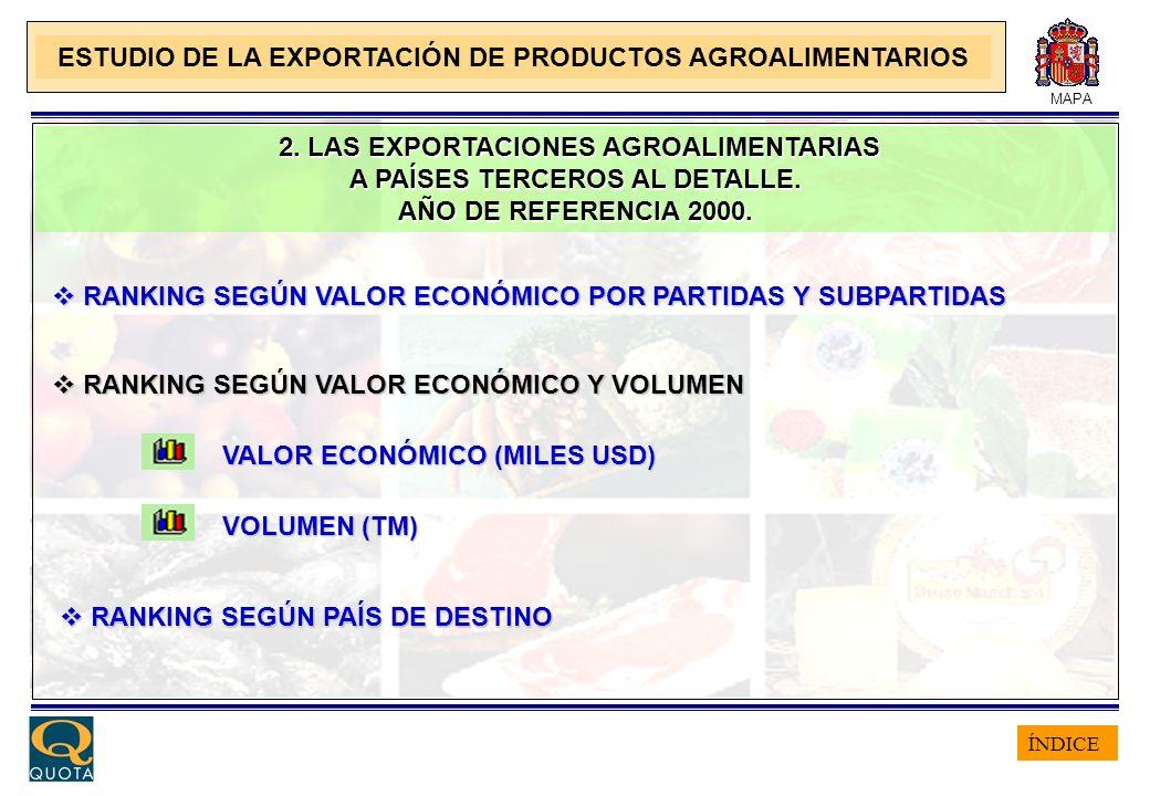 ÍNDICE MAPA 2. LAS EXPORTACIONES AGROALIMENTARIAS 2. LAS EXPORTACIONES AGROALIMENTARIAS A PAÍSES TERCEROS AL DETALLE. A PAÍSES TERCEROS AL DETALLE. AÑ