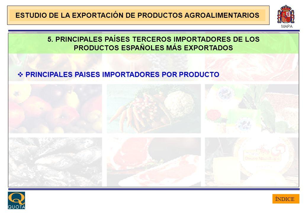 ÍNDICE MAPA 5. PRINCIPALES PAÍSES TERCEROS IMPORTADORES DE LOS PRODUCTOS ESPAÑOLES MÁS EXPORTADOS ESTUDIO DE LA EXPORTACIÓN DE PRODUCTOS AGROALIMENTAR