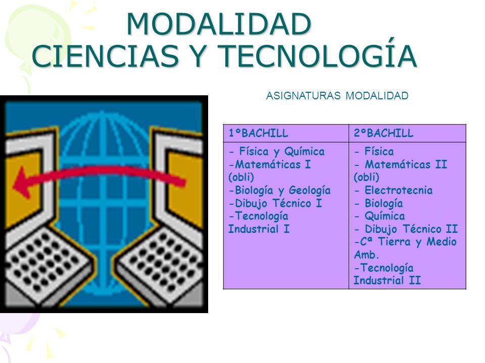 MODALIDAD CIENCIAS Y TECNOLOGÍA ASIGNATURAS MODALIDAD 1ºBACHILL2ºBACHILL - Física y Química -Matemáticas I (obli) -Biología y Geología -Dibujo Técnico I -Tecnología Industrial I - Física - Matemáticas II (obli) - Electrotecnia - Biología - Química - Dibujo Técnico II -Cª Tierra y Medio Amb.