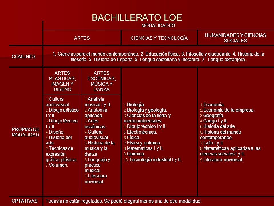 BACHILLERATO LOE MODALIDADES ARTES CIENCIAS Y TECNOLOGÍA HUMANIDADES Y CIENCIAS SOCIALES COMUNES 1.