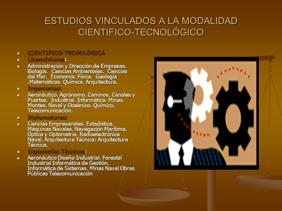 ESTUDIOS VINCULADOS A LA MODALIDAD CIENTIFICO-TECNOLÓGICO CIENTIFICO-TECNOLÓGICA CIENTIFICO-TECNOLÓGICA Licenciaturas: Licenciaturas: Administración y Dirección de Empresas.