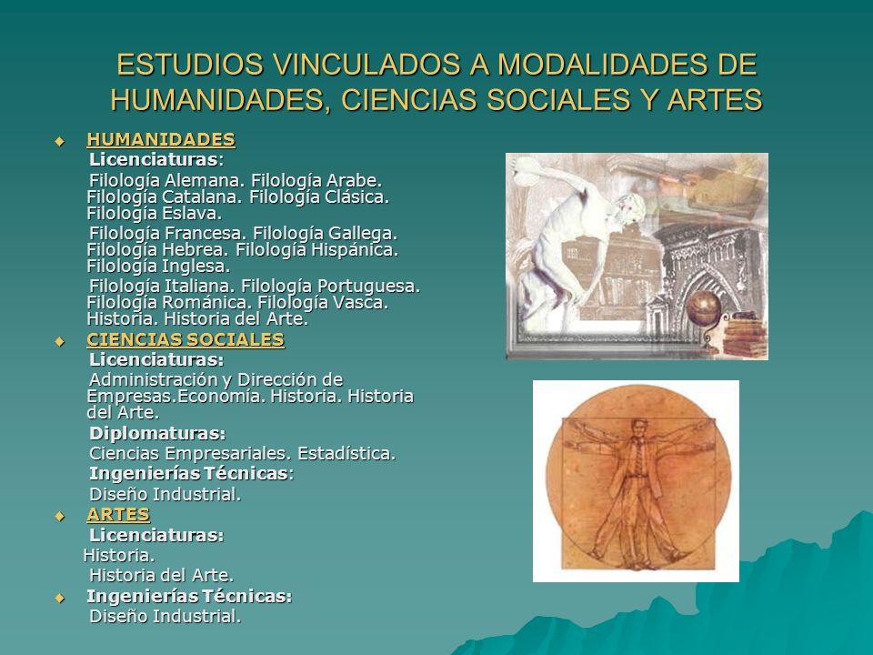 ESTUDIOS VINCULADOS A MODALIDADES DE HUMANIDADES, CIENCIAS SOCIALES Y ARTES HUMANIDADES HUMANIDADES Licenciaturas: Licenciaturas: Filología Alemana.